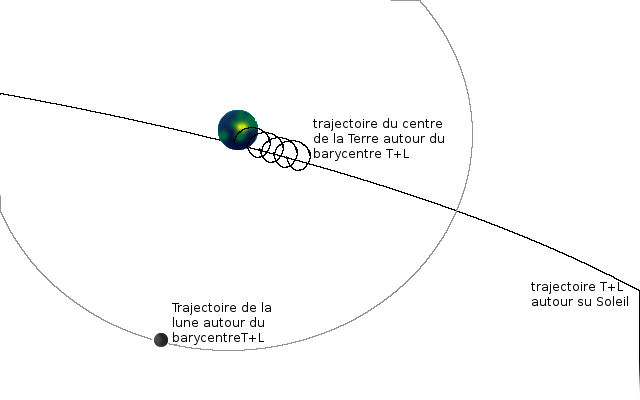 barycentre-terre-lune.png