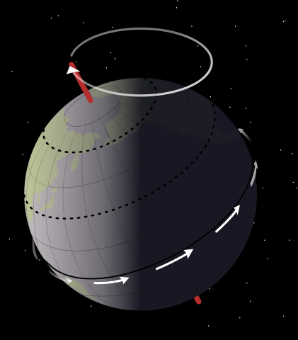 vitesse de rotation de la lune sur elle meme