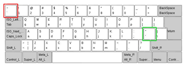 a accent circonflexe on mac