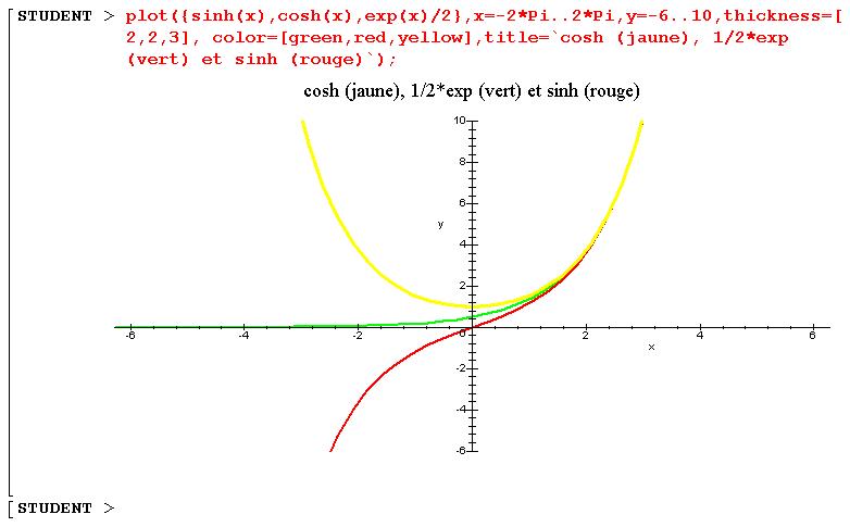 Les fonctions cosinus hyperbolique et sinus hyperbolique Terminale Mathématiques